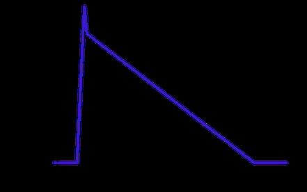 Calcul du temps de réverbération de l'écho